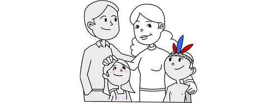 De schilden van de innerlijke familie